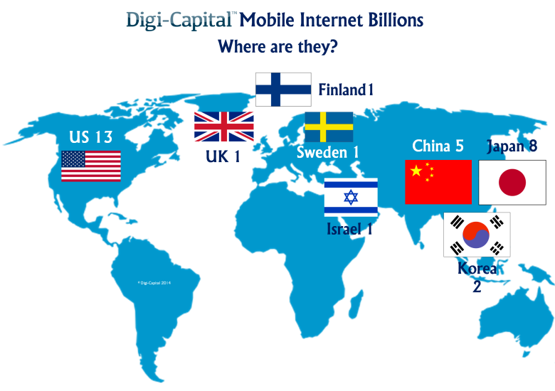 mobile-internet-billions-where-are-they-e1413826301416