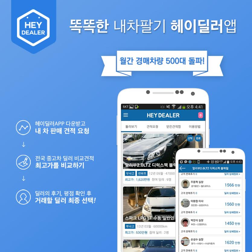 Car Auction Apps >> Hey Dealer An Used Car Auction App Reaches 500 Cars Submitted For
